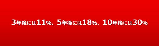 %e8%b5%b7%e6%a5%ad%e6%ae%8b%e5%ad%98%e7%8e%87%e3%83%90%e3%83%8a%e3%83%bc